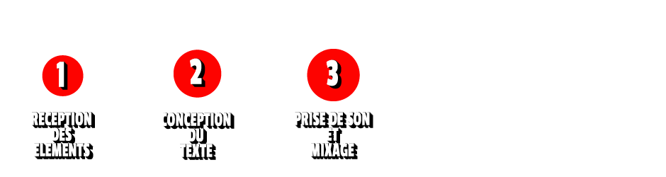 http://www.abstudiopub.com/wp-content/uploads/2014/02/slide-process3.png
