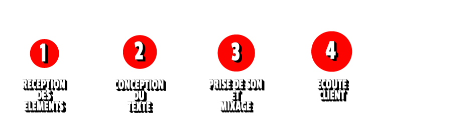 http://www.abstudiopub.com/wp-content/uploads/2014/02/slide-process4.png